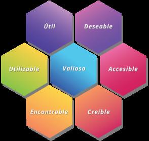 Test de usabilidad, Estudio Contar Investigación de mercados digital