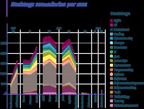 investigación de mercados en redes sociales 2 Inteligencia de mercados para el marketing moderno.