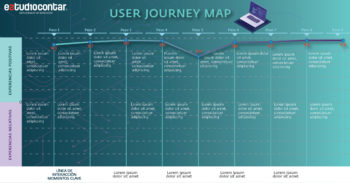 user journey map, estudio contar